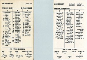 Stratomatic Cards